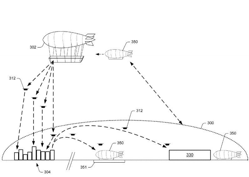 amazon patent twitter Fliegende Warenhäuser: Amazon prüft neue Vertriebswege