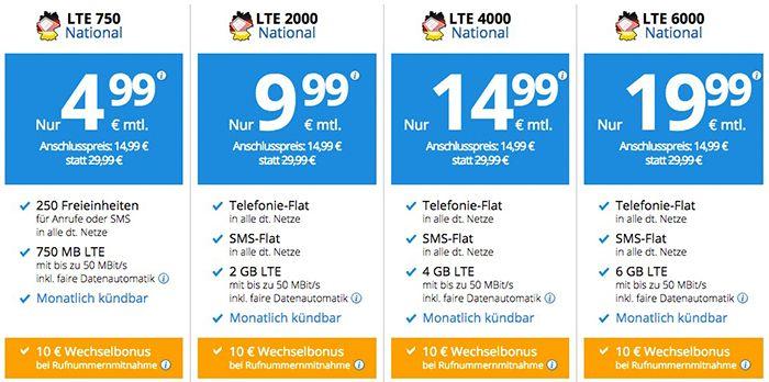o2 LTE Tarif mit 250 Einheiten + 750MB nur 4,99€ mtl.   monatlich kündbar