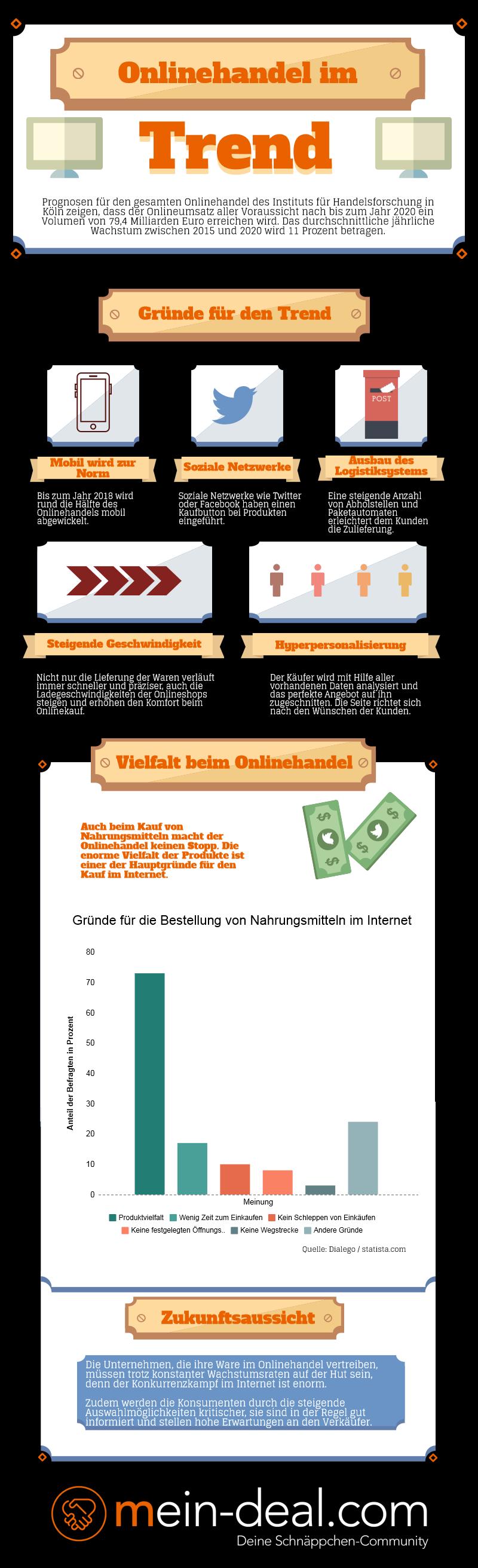 Infografik Onlinehandel Ratgeber Zollgebühren: Was ist bei Online Bestellungen aus dem Ausland zu beachten?