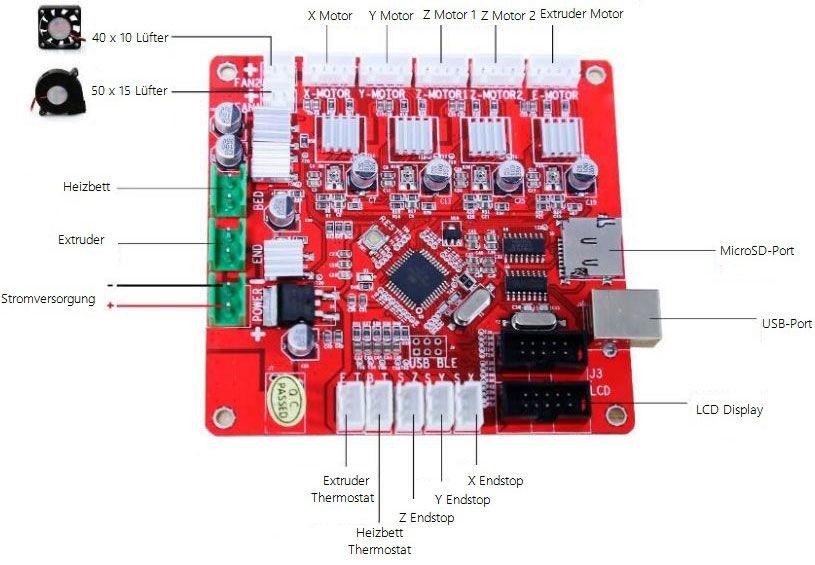 Der Anet A8   3D DIY Drucker im Test