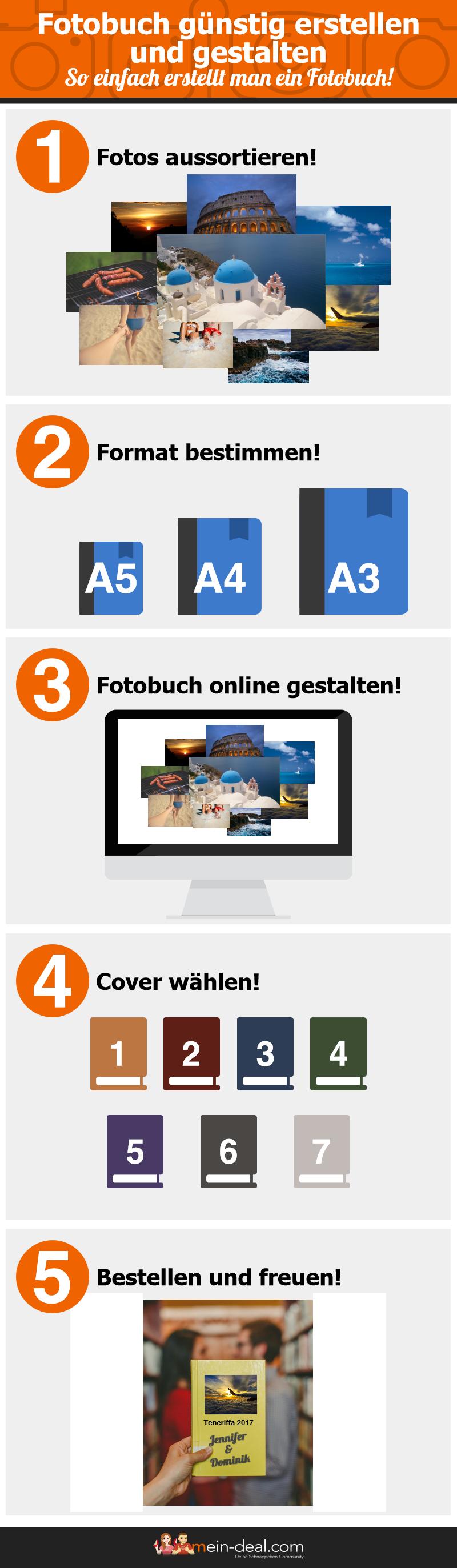 Großzügig Vorlage Fotobuch Galerie - Entry Level Resume Vorlagen ...