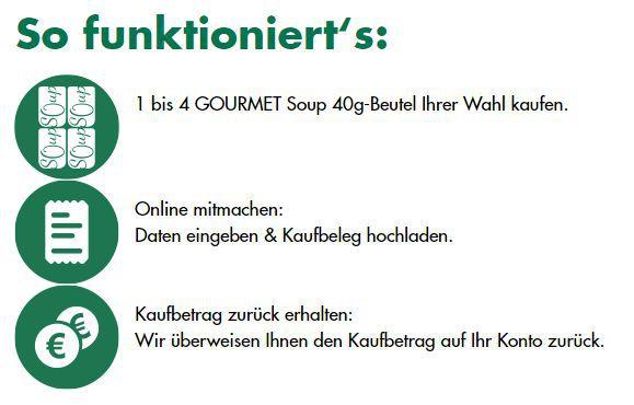 Gourmet Soup gratis testen dank Geld zurück Garantie