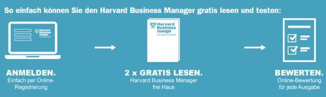 2 Ausgaben Harvard Business Manager gratis – endet automatisch