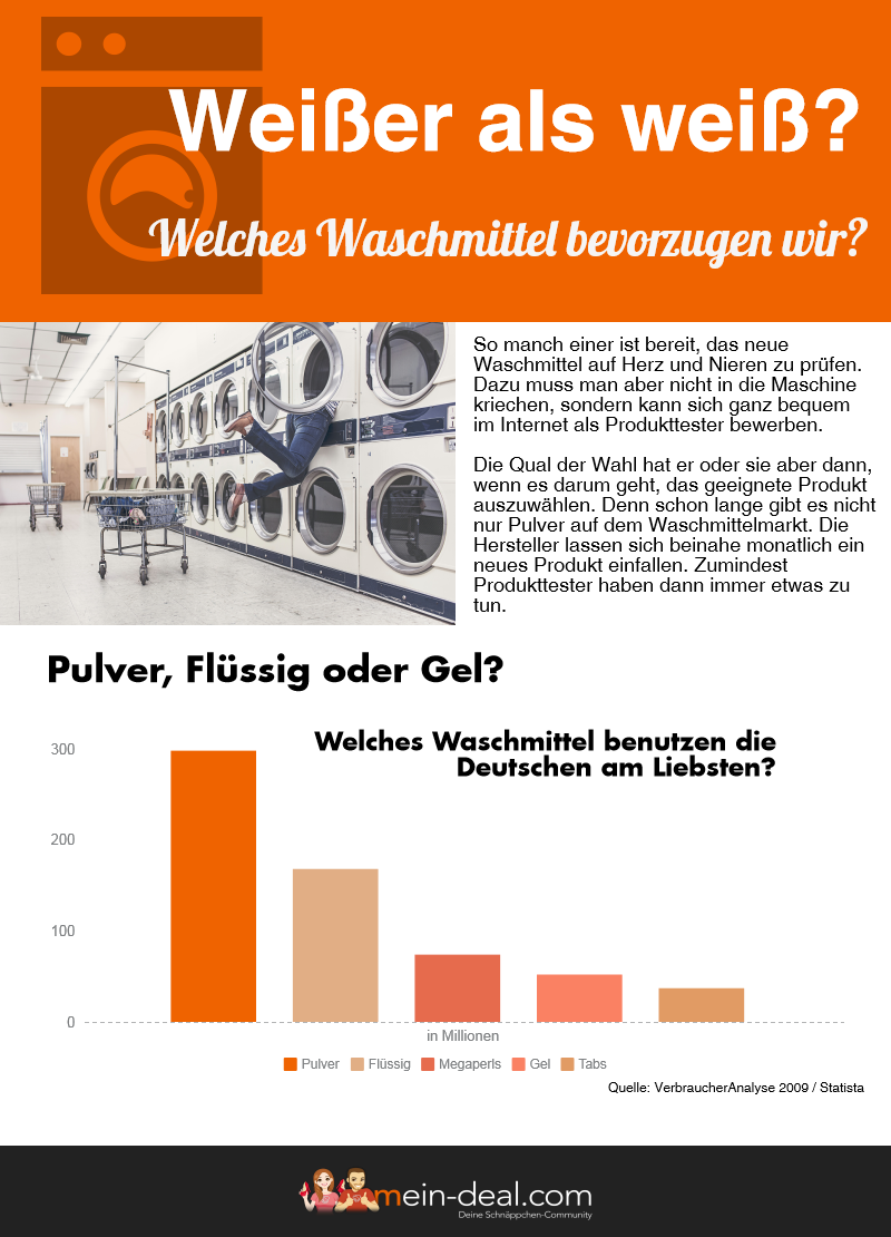 Kostenlos Wäsche waschen mit Gratisproben? Wir sagen Dir, wie Du sparen kannst
