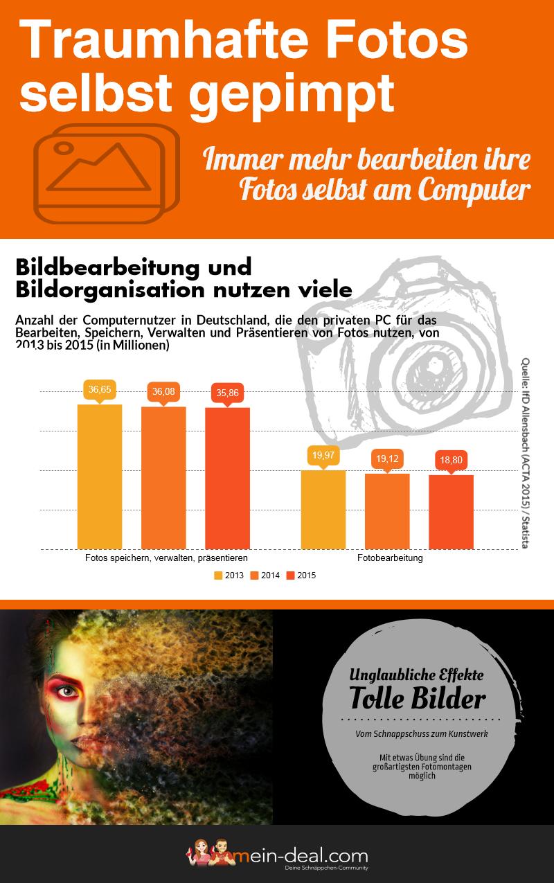 Kostenlose Bildbearbeitungsprogramme: Alternativen zu Photoshop