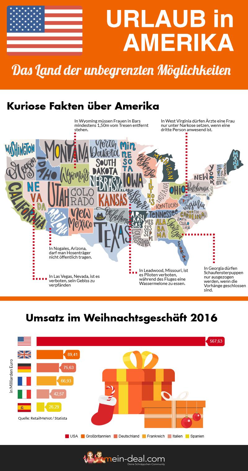 Über den großen Teich: So kommst Du günstiger in die USA
