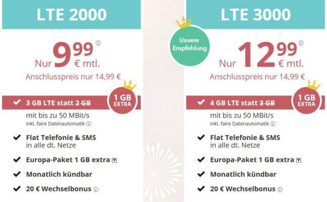 PremiumSIM Allnet Tarife ab 9,99€ mtl. (3 4GB LTE, EU Paket   monatlich kündbar)