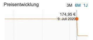 Teufel Rockster XS (2016) Bluetooth Lautsprecher für 130,86€ (statt 175€)