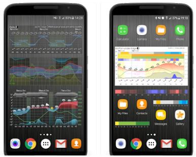 Meteogram Wetterkarten (Android) kostenlos (statt 1,89€)