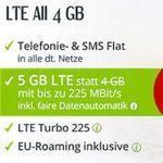 winSIM Flat mit 5GB LTE mit bis zu 225 MBit/s + 10€ Wechselbonus für 14,99€ mtl.