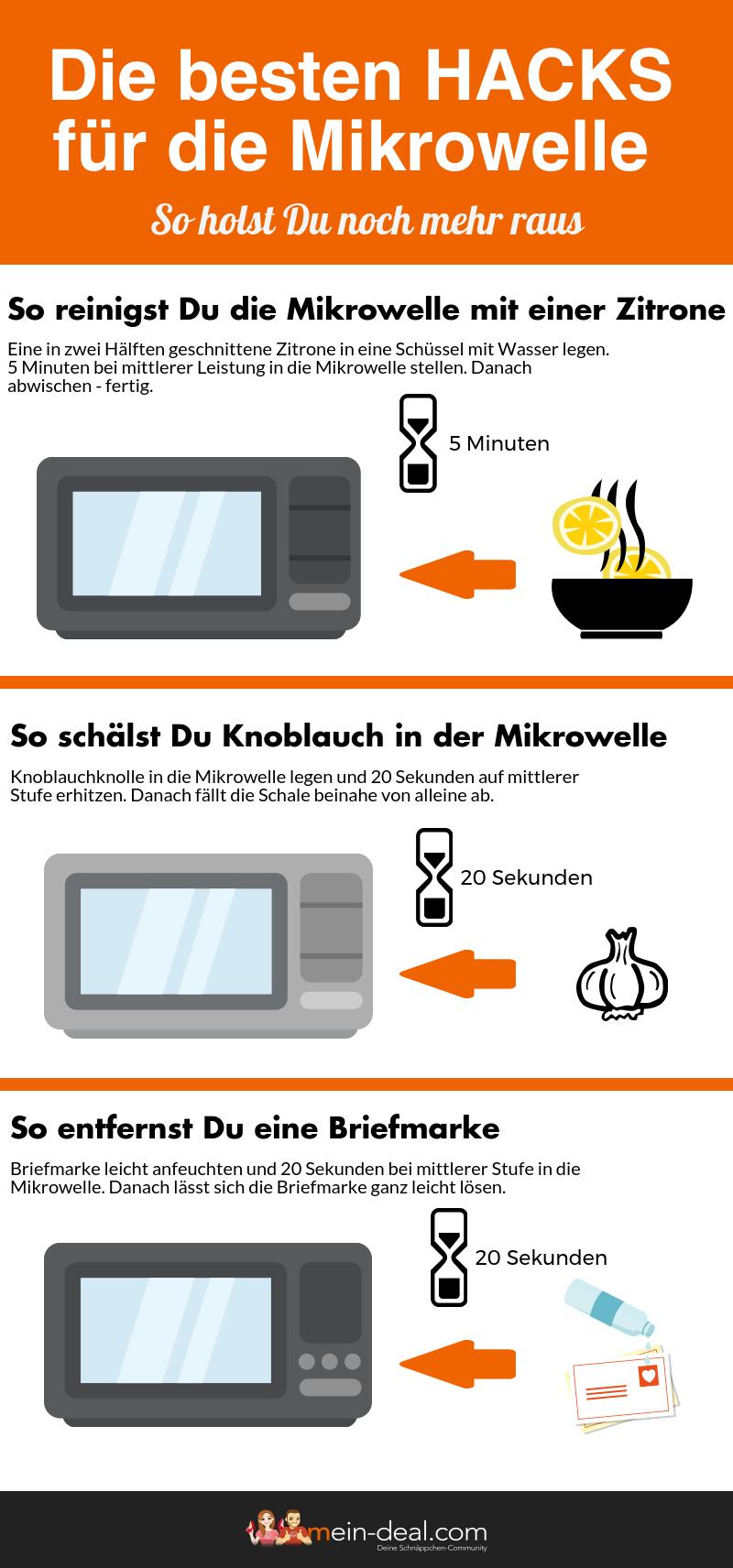 Mikrowelle kaufen: Das muss eine moderne Mikrowelle können