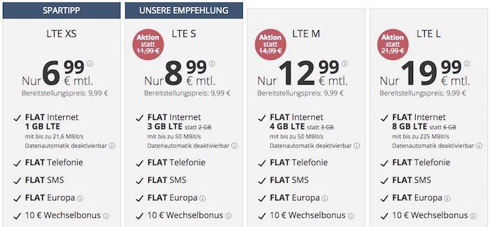 TOP! PremiumSIM Allnet Flat im o2 Netz mit bis zu 8GB LTE ab 8,99€   Datenautomatik deaktivierbar!