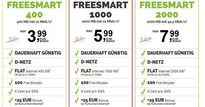 PREPAID: 100 Min. + 400MB / 1GB / 2GB ab 3,99€/Monat im Telekom /Vodafone Netz