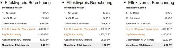 Top! Telekom DSL Verträge für Junge Leute mit Magenta Vorteil ab eff. 1,41€ mtl.