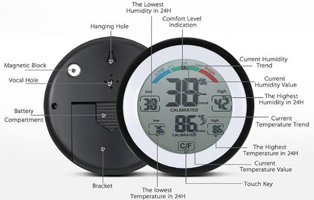 Digitales Thermo Hygrometer für 3,27€