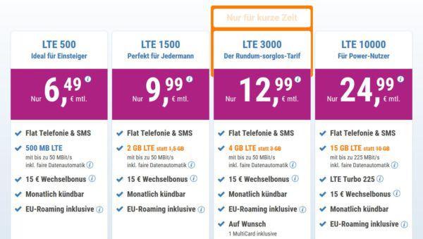 o2 LTE Tarife mit bis zu 15GB + Allnet Flat + deaktivierbarer Datenautomatik ab 6,49€ mtl.
