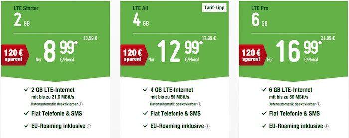 smartmobil Allnet Flat + 2GB LTE + EU Paket für 8,99€ mtl.
