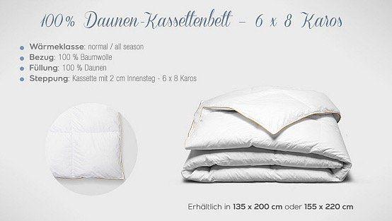 Frau Holle One Day Sale bei vente privee   z.B. Daunenbettdecke 135x200 cm für 132,99€ (statt 225€)