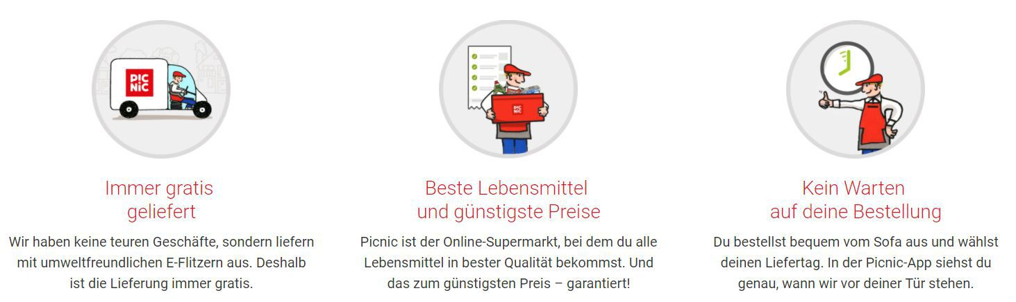 NEWS: Picnic kommt nach Deutschland   der neue Online Supermarkt