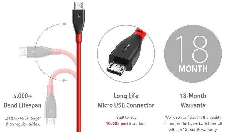 BlitzWolf AmpCore Ⅱ BW MC11 2.4A Micro USB Daten /Ladekabel für 2,34€