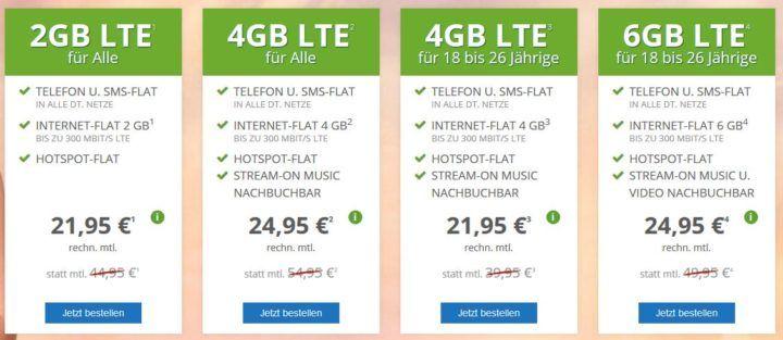 Magenta Mobil AllNET & SMS Flat 4 GB LTE + Stream On ab 24,95€ mtl.