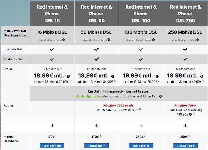 Vodafone Red DSL Tarife ab eff. 17,90€ mtl. dank Cashback + Wechselgarantie