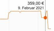 Samsung WW80J34D0KW Waschmaschine mit 8kg und A+++ ab 275,39€ (statt 359€)