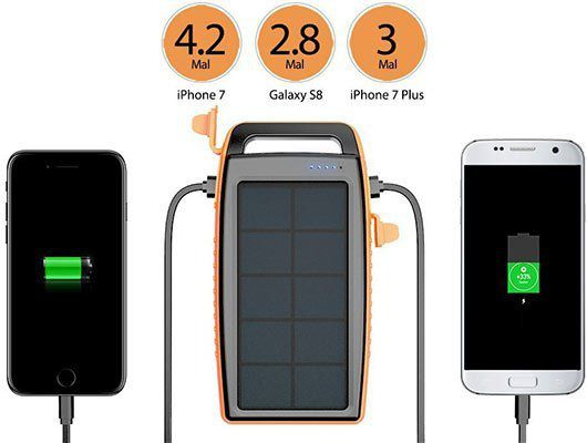 RAVPower RP PB003   Powerbank (15000mAh) mit Solarfeld mit 2 USB Anschlüssen für 21,99€ (statt 26€)