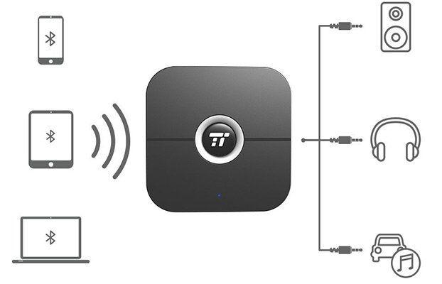TaoTronics TT BR010   Mobiler Bluetooth Empfänger für 16,49€ (statt 22€)