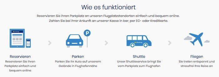 McParking: 8€ Park Gutschein für den Flughafen Berlin Schönefeld   kein MBW!
