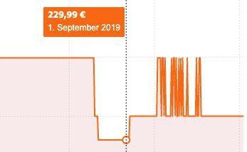 PHILIPS HD9653 Avance Collection Airfryer XXL Fritteuse + Backzubehör für 199,99€