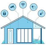 Intelligentes Zuhause: Was kann man mit Smart Home Artikeln steuern?