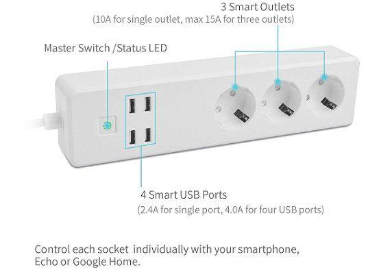 Smarte Steckdosenleiste (MSS425EEU) mit Überspannungsschutz & 4 USB Ports für 19,49€