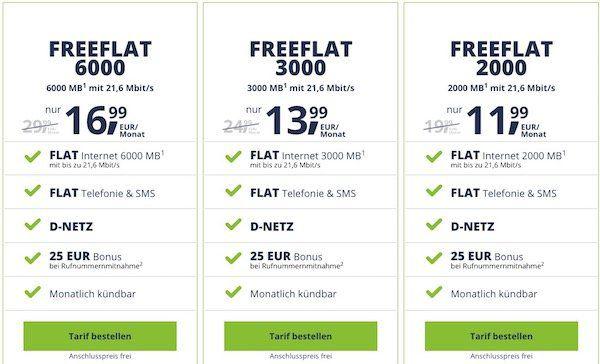 Vodafone Allnet Flat mit 6GB für 16,99€ mtl.   keine Anschlussgebühr + monatlich kündbar!