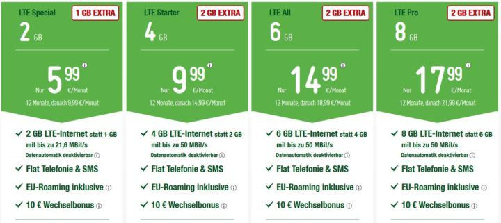 Top! Smartmobile O2 SIM only: AllNet + SMS Flat + LTE Datenflats ab 7,99€ mtl.