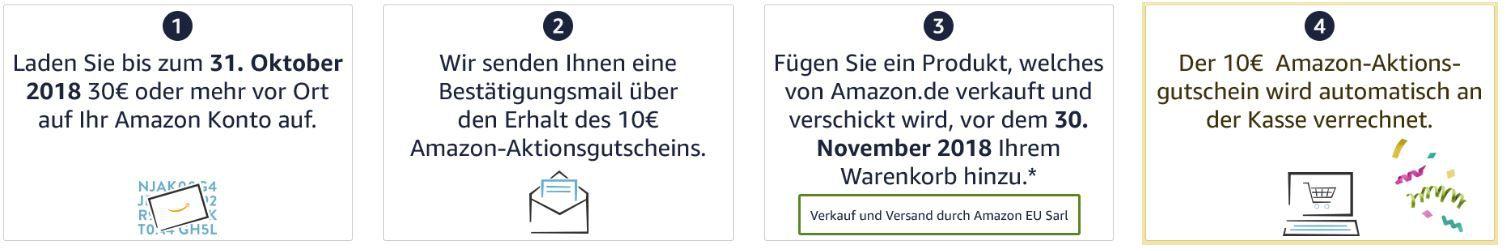 NEWS: Amazon Cash in Deutschland gestartet   Amazon vor Ort aufladen