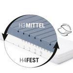 🔥 Bett1 BODYGUARD Matratze 90×200 cm (H3 / H4) für 179,10€ (statt 199€) – eBay APP