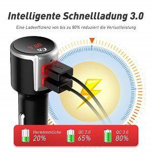 OMORC FM Transmitter mit Quick Charge 3.0 und Bluetooth 4.2 für 9,99€ (statt 17€)