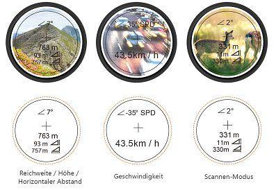 TACKLIFE Entfernungsmesser MLR01 mit 7x Vergrößerung für 75,99€ (statt 95€)