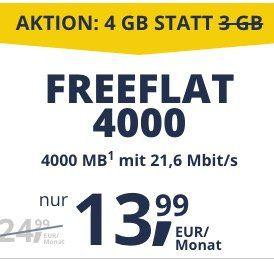 Vodafone Allnet Flat von freenetMobile mit bis zu 6GB (kein LTE)   monatlich kündbar!