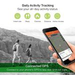 Letsfit wasserdichter Fitness-Tracker mit Pulsmesser für 20,99€ (statt 30€)