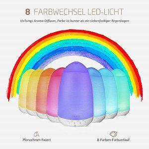 VicTsing 150 ml Aroma Diffuser mit 8 Farben LED für 10,99€ (statt 17€)