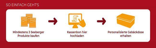 3 Seeberger Produkte kaufen   Gebäckdose kostenlos erhalten