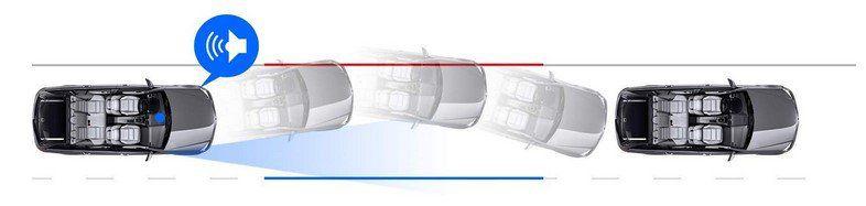 AUTO VOX X1   Dashcam Spiegel (1296p) mit Rückkamera (720p) mit GPS & vielen Extras für 147,69€ (211€)