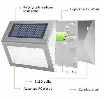 10er Set Nateer LED Solarleuchten für 23,99€ (statt 40€)