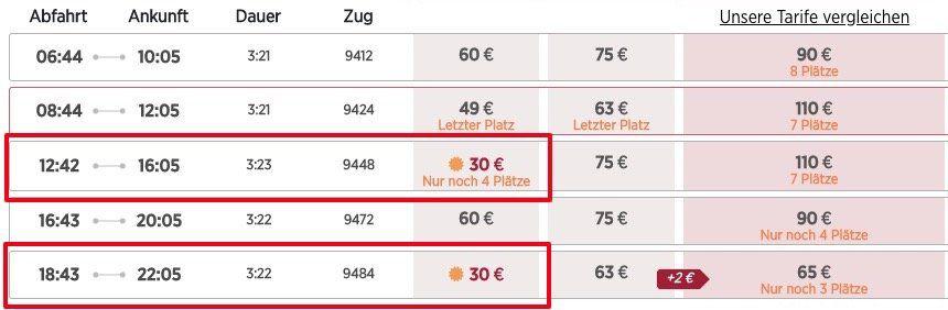 Nach Paris One Way ab nur 30€ per Schnellzug von Dezember bis Februar