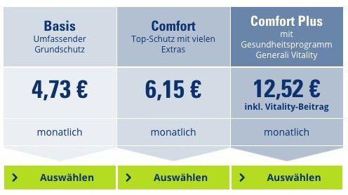 CosmosDirekt Risikolebensversicherung (monatlich kündbar) ab 4,73€mtl. + 50€ Amazon Gutschein   KwK möglich