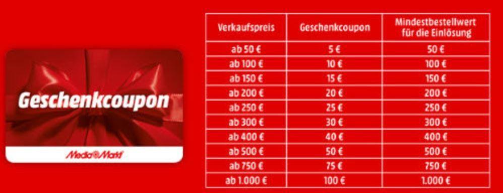 D LINK DCS 2802KT EU WI FI Netzwerk Kamera Set für 400€ + 40€ Coupon (statt 579€?)