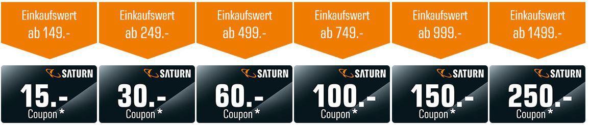 Saturn: bis zu 250€ Coupon geschenkt dank Aktion   z.B. iRobot Roomba 616 Saugroboter für 249€ + 30€ Coupon