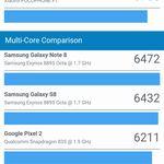 Xiaomi Pocophone F1 im Test